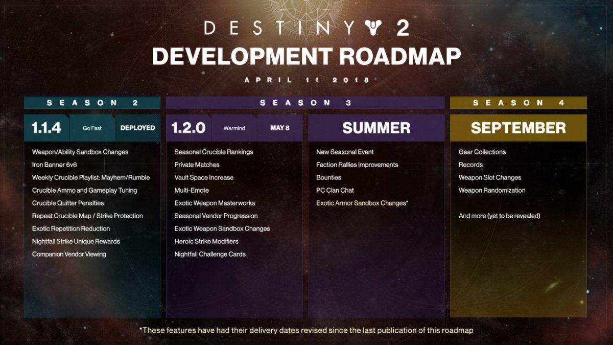 Новое дополнение Warmind для Destiny 2 выйдет в мае