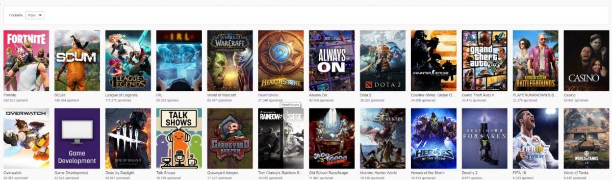 SCUM воврался в Twitch и стал второй самой популярной игрой сервиса